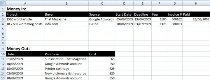 Business publishing spreadsheet